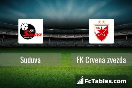 Preview image Suduva - FK Crvena zvezda