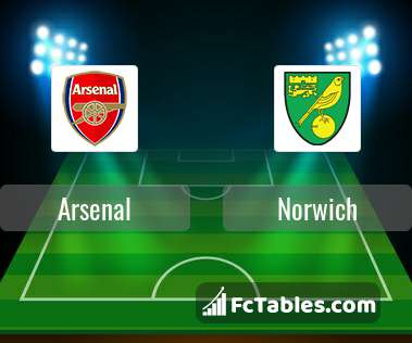 Preview image Arsenal - Norwich