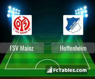 Podgląd zdjęcia FSV Mainz 05 - Hoffenheim