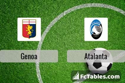 Genoa Atalanta H2H