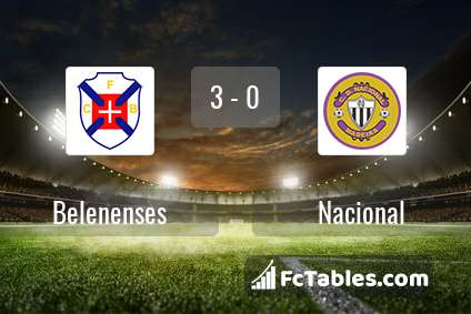 Preview image Belenenses - Nacional