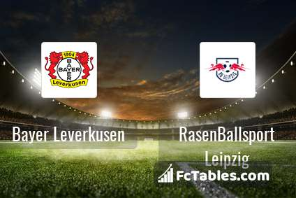 Podgląd zdjęcia Bayer Leverkusen - RasenBallsport Leipzig