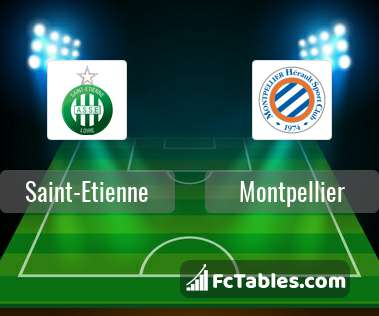 Preview image Saint-Etienne - Montpellier