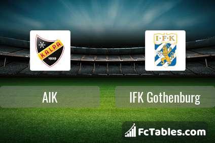 Anteprima della foto AIK - IFK Gothenburg