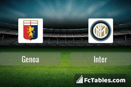 Anteprima della foto Genoa - Inter