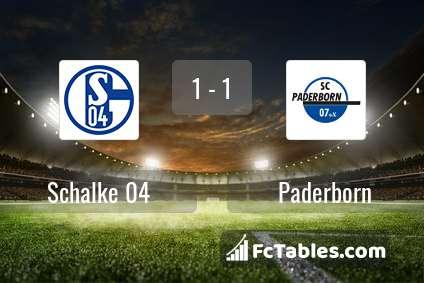 Preview image Schalke 04 - Paderborn