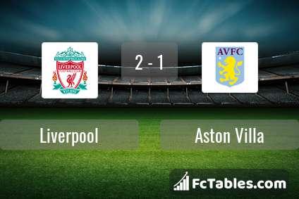 Podgląd zdjęcia Liverpool FC - Aston Villa