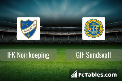 Preview image IFK Norrkoeping - GIF Sundsvall