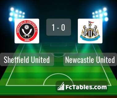 Podgląd zdjęcia Sheffield United - Newcastle United