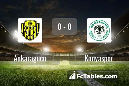 Anteprima della foto Ankaragucu - Konyaspor