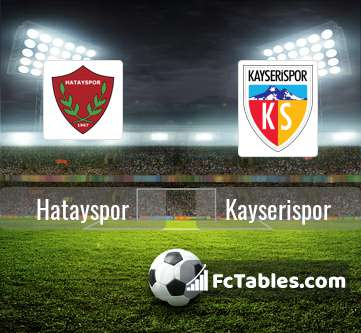 Podgląd zdjęcia Hatayspor - Kayserispor