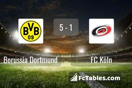 Anteprima della foto Borussia Dortmund - FC Köln