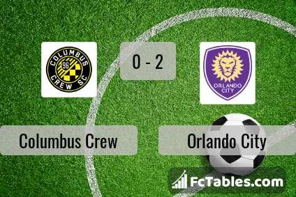 Preview image Columbus Crew - Orlando City