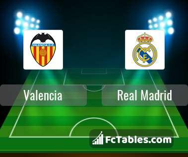 Anteprima della foto Valencia - Real Madrid
