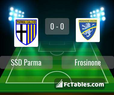 Preview image Parma - Frosinone