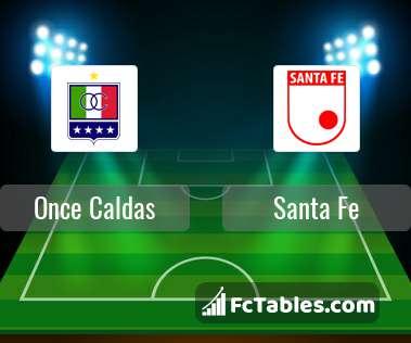 Once Caldas Santa Fe H2H