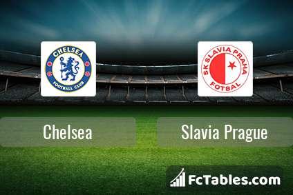 Podgląd zdjęcia Chelsea - Slavia Praga
