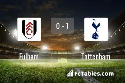 Podgląd zdjęcia Fulham - Tottenham Hotspur