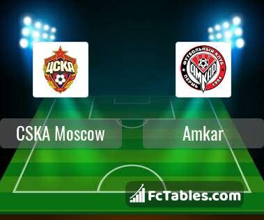 Preview image CSKA Moscow - Amkar