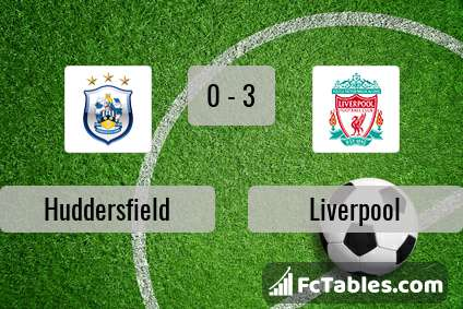 Preview image Huddersfield - Liverpool