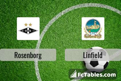 Preview image Rosenborg - Linfield
