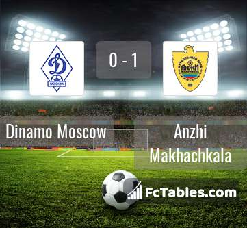 Anteprima della foto Dinamo Moscow - Anzhi Makhachkala