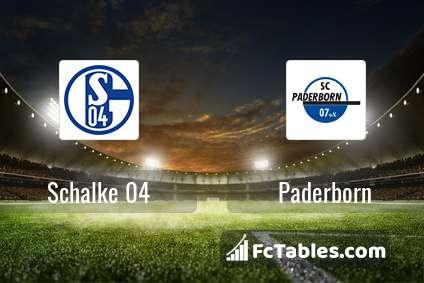 Podgląd zdjęcia Schalke 04 - Paderborn