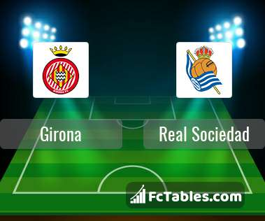Preview image Girona - Real Sociedad
