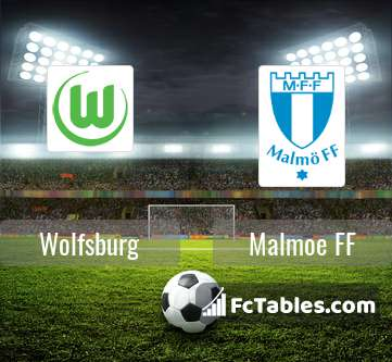 Preview image Wolfsburg - Malmoe FF