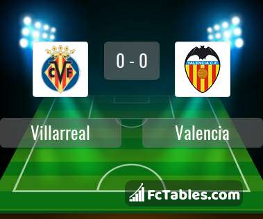 Preview image Villarreal - Valencia