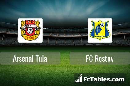 Podgląd zdjęcia Arsenal Tula - FK Rostów
