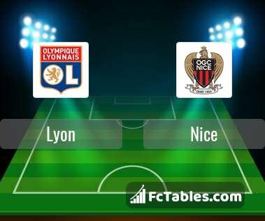 Preview image Lyon - Nice