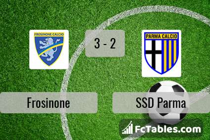Preview image Frosinone - Parma