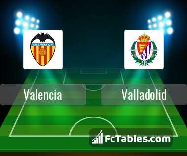 Preview image Valencia - Valladolid