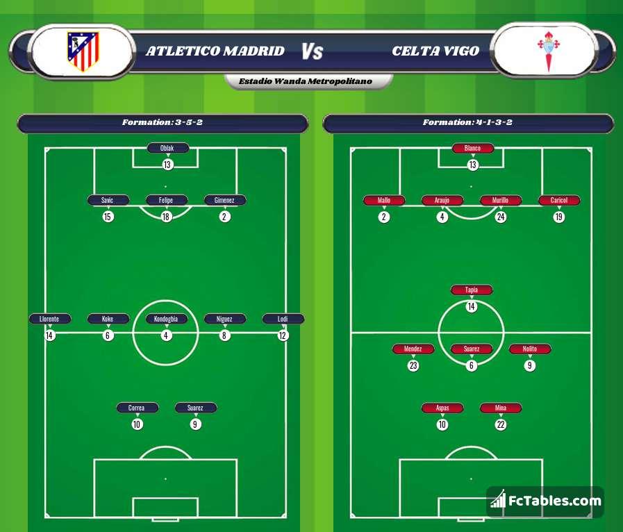 Podgląd zdjęcia Atletico Madryt - Celta Vigo