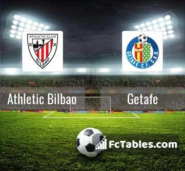 Podgląd zdjęcia Athletic Bilbao - Getafe
