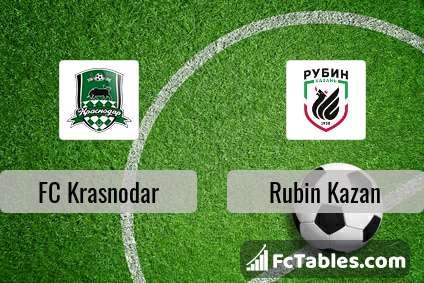 Podgląd zdjęcia FK Krasnodar - Rubin Kazań