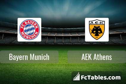 Anteprima della foto Bayern Munich - AEK Athens
