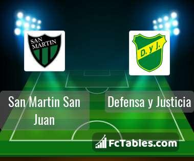 San Martin San Juan Defensa y Justicia H2H