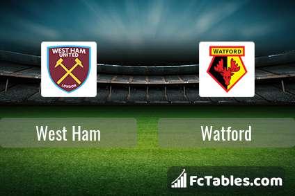 Podgląd zdjęcia West Ham United - Watford