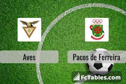 Preview image Aves - Pacos de Ferreira