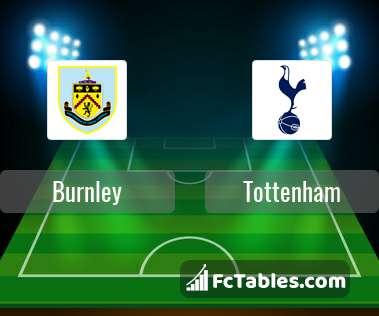 Preview image Burnley - Tottenham