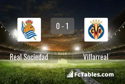 Preview image Real Sociedad - Villarreal