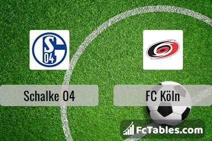 Podgląd zdjęcia Schalke 04 - FC Köln