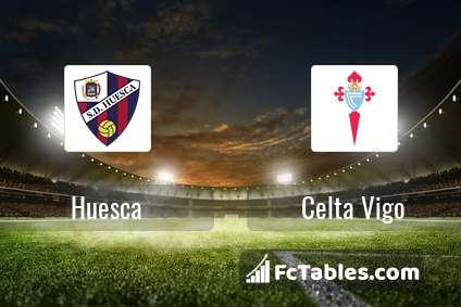 Anteprima della foto Huesca - Celta Vigo
