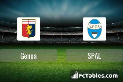 Anteprima della foto Genoa - SPAL