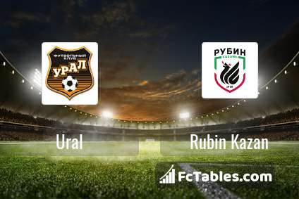 Anteprima della foto Ural - Rubin Kazan