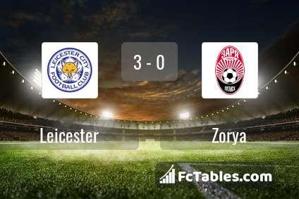 Podgląd zdjęcia Leicester City - Zoria Ługańsk