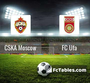 Preview image CSKA Moscow - FC Ufa
