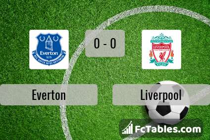 Preview image Everton - Liverpool